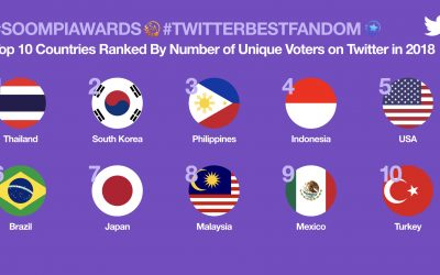 Nearly 42 Million Tweets Voted for #TwitterBestFandom Category at 13th Annual #SoompiAwards