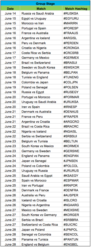 WorldCup Hashtags