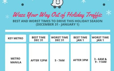Waze Your Way Out of Holiday Traffic