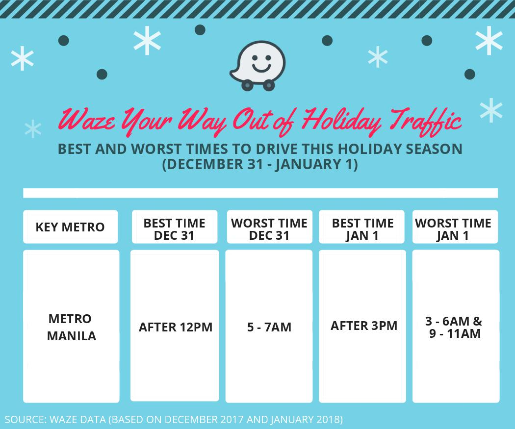 Waze Planned Drives: Waze Your Way Out of Holiday Traffic