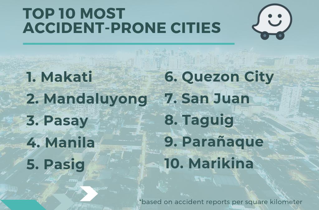 Watch out: Waze's Top 10 accident & flood-prone hotspots