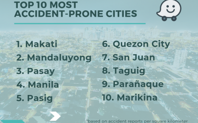 Watch out: Waze's Top 10 accident & flood-prone hotspots