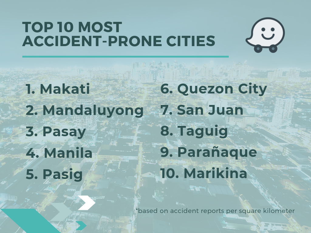 Watchout: Waze's Top 10 accident & flood-prone hotspots