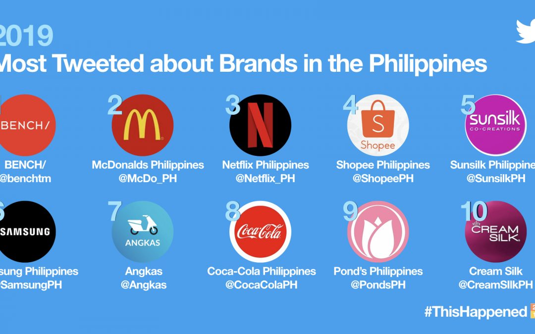 #ThisHappened2019: Philippine Brands that took over Twitter this year