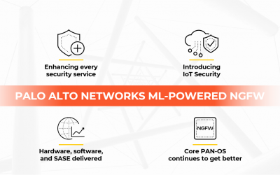 Palo Alto Networks Launches World's First ML-Powered NGFW Making Security Intelligent and Proactive
