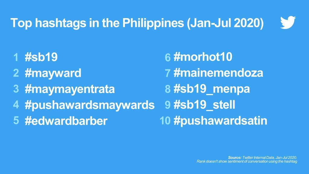 #HashtagDay: How hashtags spark meaningful conversations among Filipinos on Twitter