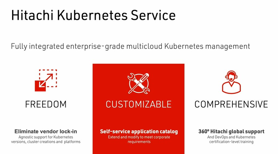 Hitachi Kubernetes Service Powers Cloud-Native Applications
